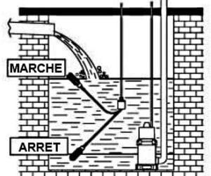 Pompe à eau vide cave flotteurs